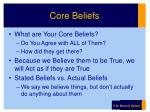 core beliefs23
