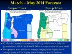 march may 2014 forecast