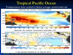tropical pacific ocean temperatures have cooled to below average central and east