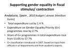 supporting gender equality in fiscal stimulus contraction