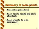 summary of main points24