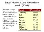 labor market costs around the world 2001