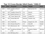 top 10 cross border m a deals 1996 01