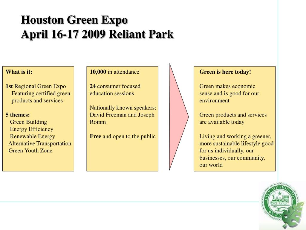 Houston Green Expo