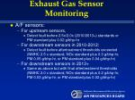 exhaust gas sensor monitoring