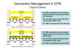 connection management in otn typical cases