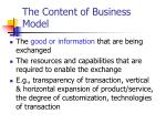 the content of business model