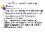 the structure of business model