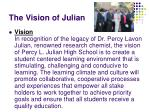 the vision of julian