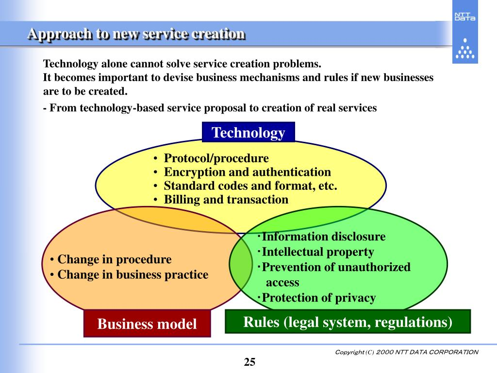 Approach to new service creation