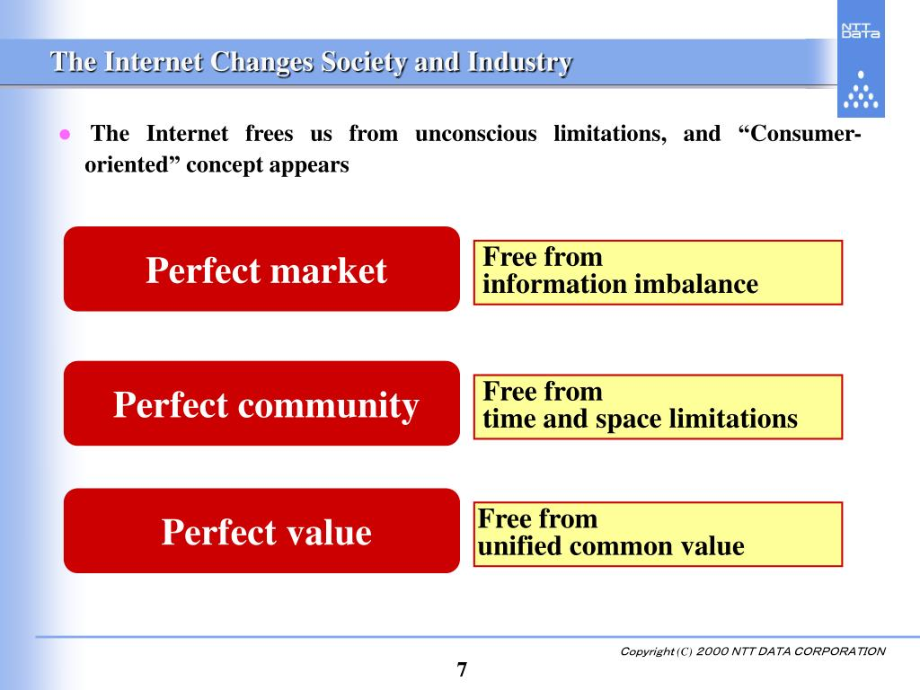 The Internet Changes Society and Industry