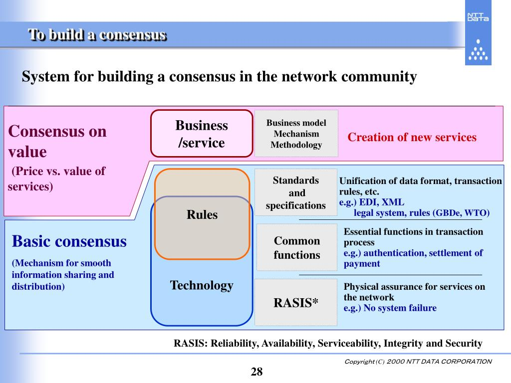 To build a consensus