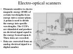 electro optical scanners