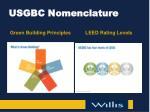 usgbc nomenclature