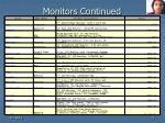 monitors continued