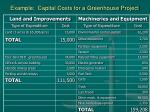 example capital costs for a greenhouse project