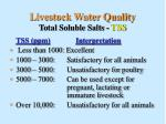livestock water quality total soluble salts tss