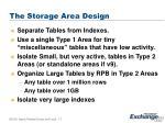the storage area design