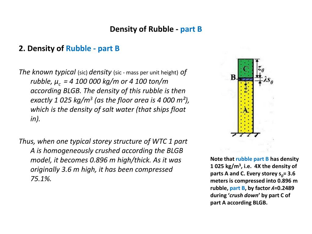 Density of Rubble -
