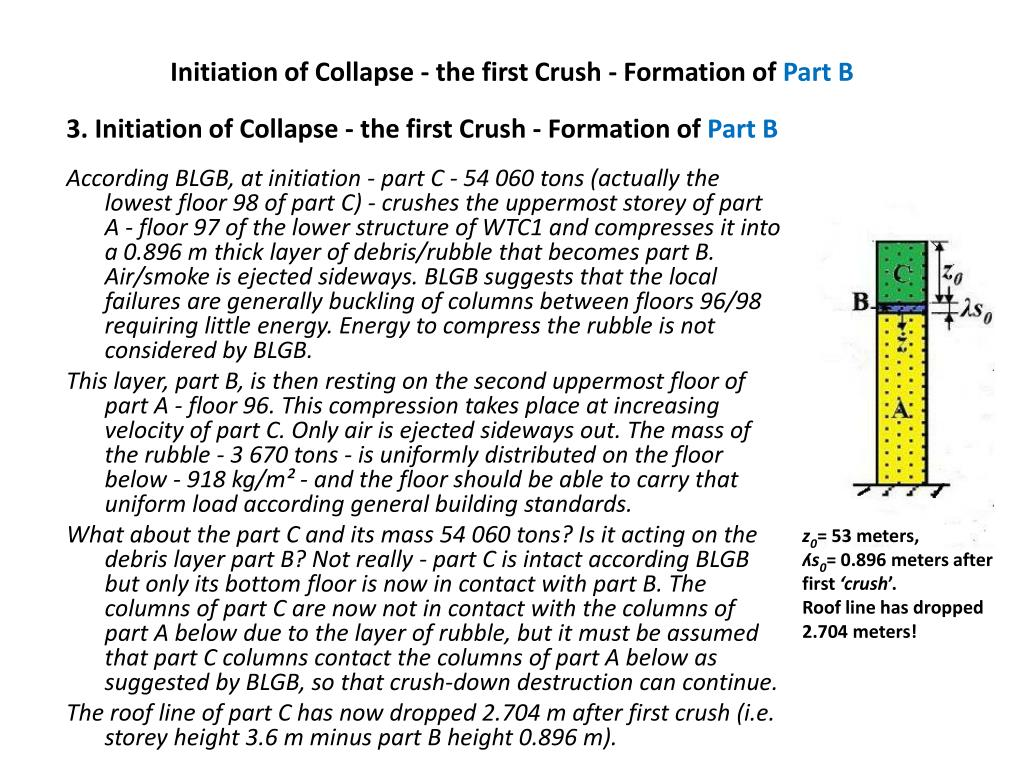 Initiation of Collapse - the first Crush - Formation of