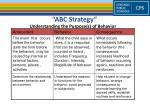 abc strategy