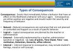 types of consequences