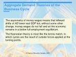 aggregate demand theories of the business cycle13