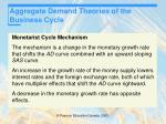aggregate demand theories of the business cycle17