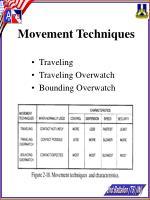 movement techniques