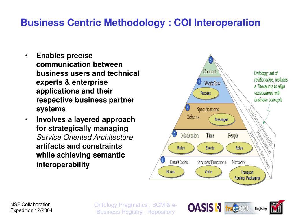 Business Centric Methodology : COI Interoperation