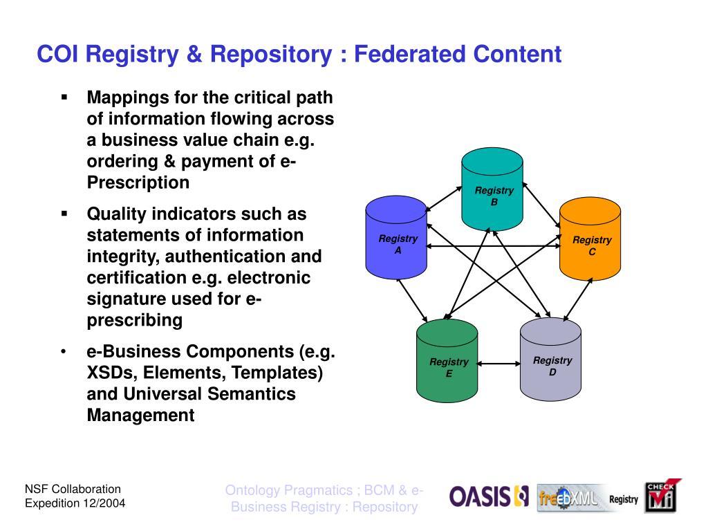 Registry D