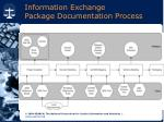 information exchange package documentation process