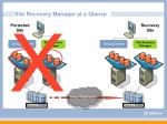 site recovery manager at a glance