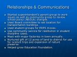 relationships communications