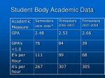 student body academic data
