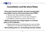cancellation and no show rates