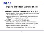 impacts of sudden demand shock