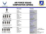 air force squad composition qfeb2