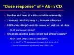 dose response of ab in cd