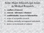 some major ethical legal issues in medical research