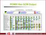 pcmdi has gcm output