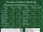 number of pediatric residency programs and residents end june 30 2006