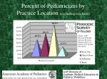 percent of pediatricians by practice location excluding residents