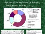 percent of pediatricians by primary employment setting excluding residents
