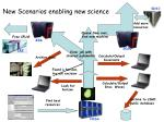 new scenarios enabling new science