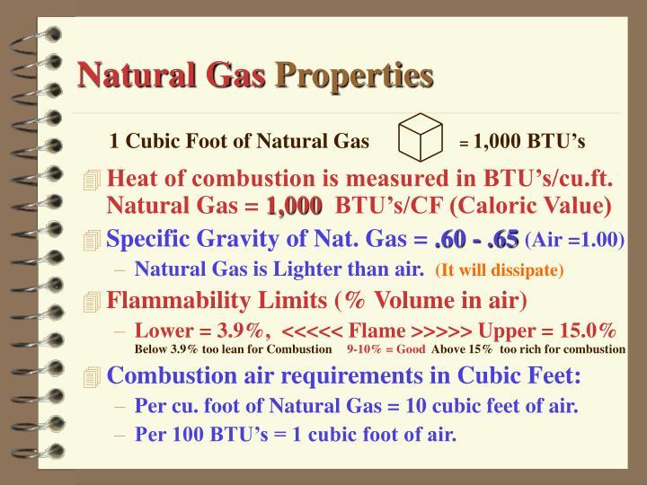 Natural Gas Btu Per Pound