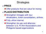 strategies15