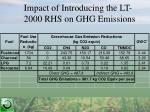 impact of introducing the lt 2000 rhs on ghg emissions