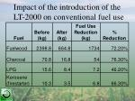 impact of the introduction of the lt 2000 on conventional fuel use