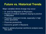 future vs historical trends